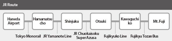 JR Route